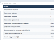 IP.Downloads Rus Nulled 2.3.0 1.png